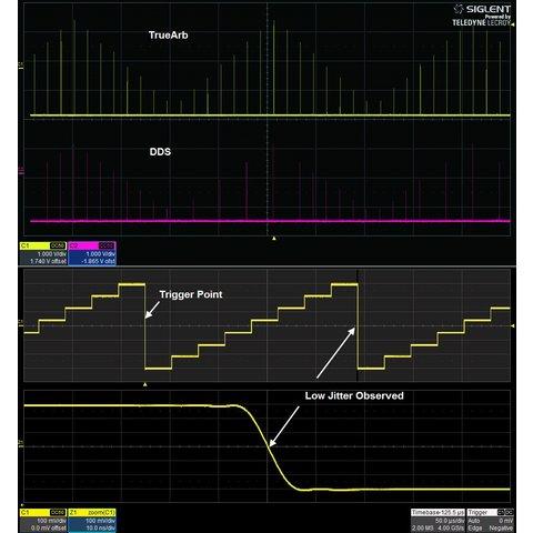Function / Arbitrary Waveform Generator SIGLENT SDG6022X Preview 3